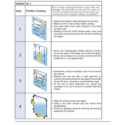 Clear and detailed instructions